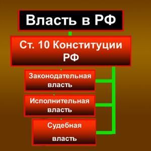Органы власти Азнакаево