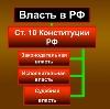 Органы власти в Азнакаево